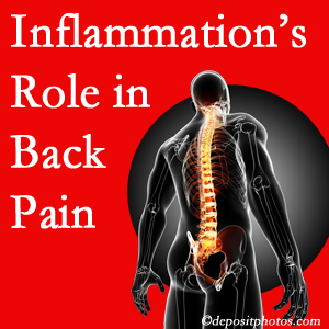 The role of inflammation in Pflugerville back pain is real. Chiropractic care can manage it.